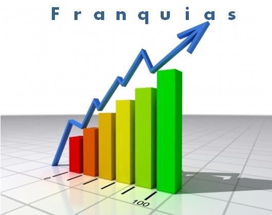 Franquias de até R$50.000,00